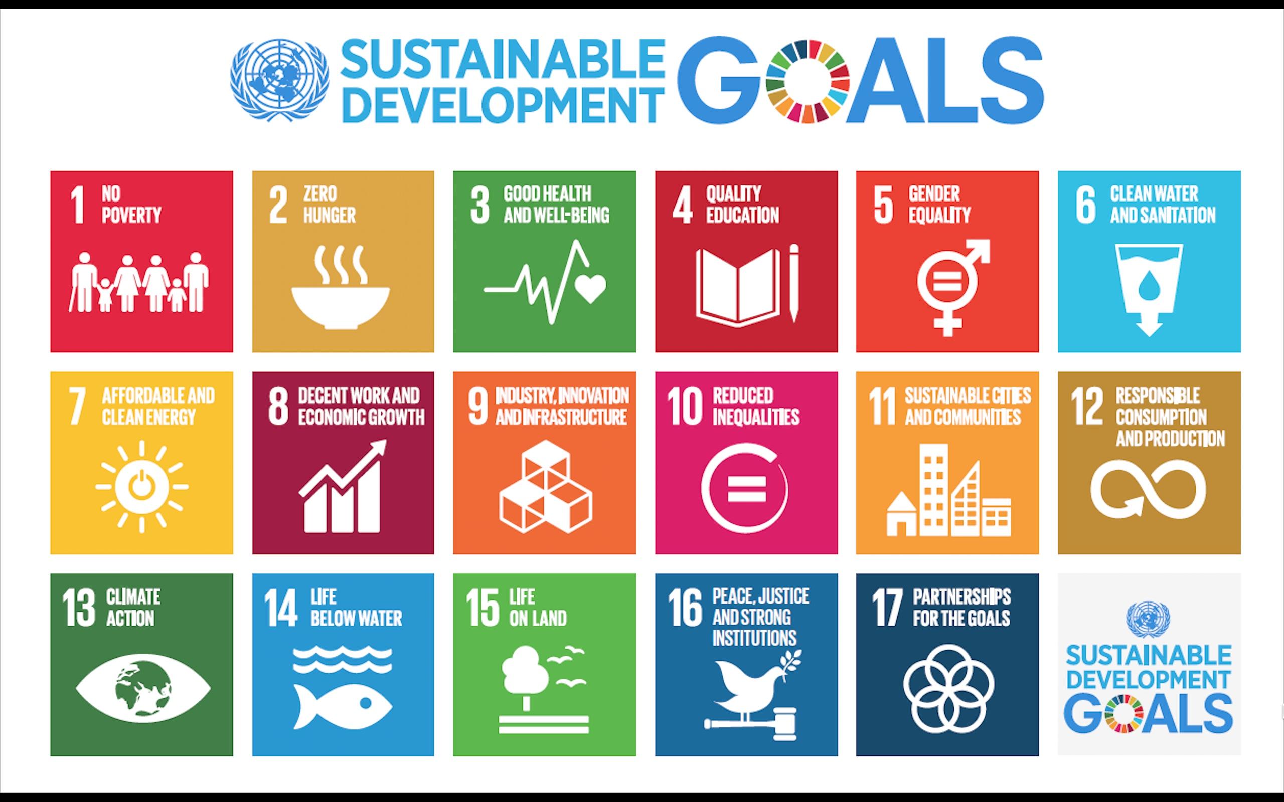 Sustainable_Development_Goals_Karte_Wikimedia_Creative_Commons.jpg